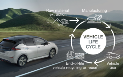Nissan skal være karbonnøytral innen 2050